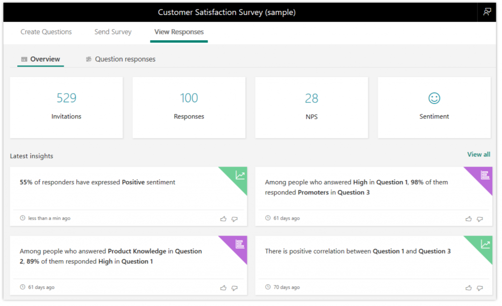 Microsoft Forms Pro (Event Feedback etc.) will provide rich supporter insights such as correlations and sentiment analysis - Cloud Update - Screenshot
